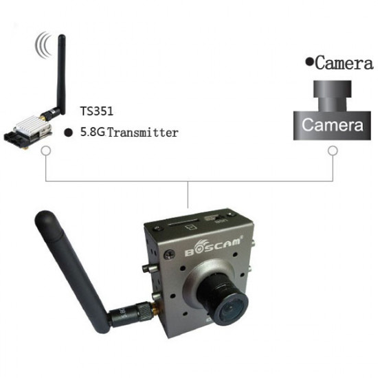 Boscam TR1 1/3 CMOS 720P 5MP 200mW FPV Camera 2021