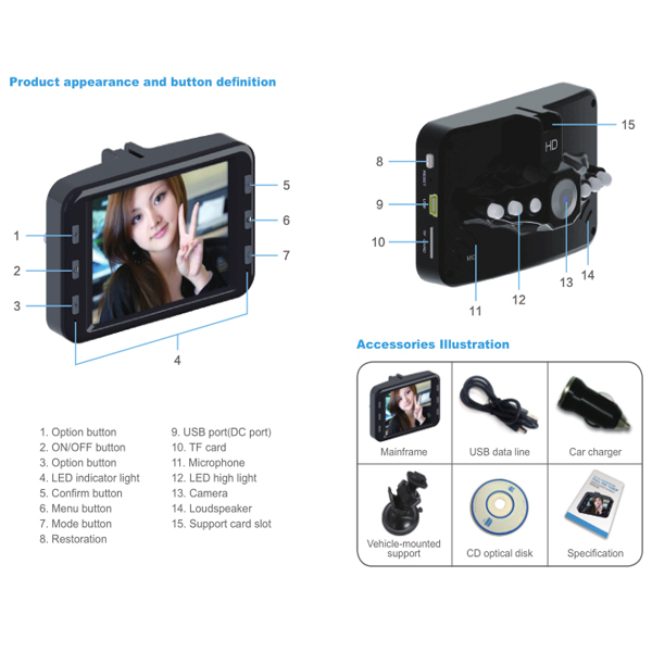 Gt P   Car Video Recorder Review